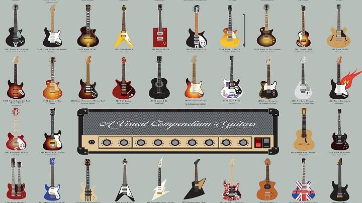 As guitarras mais conhecidas da história do rock   Música   Revista Ambrosia