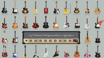 As guitarras mais conhecidas da história do rock | Música. Rock | Revista Ambrosia