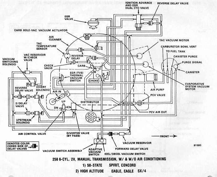 1982 6 Cylinder, U.S., High Altitude, Manual Trans, W/WO