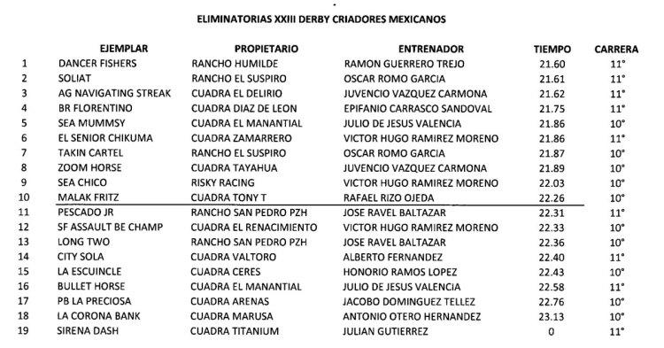 Eliminatorias-XXIII-Derby-Criadores-Mexicanos