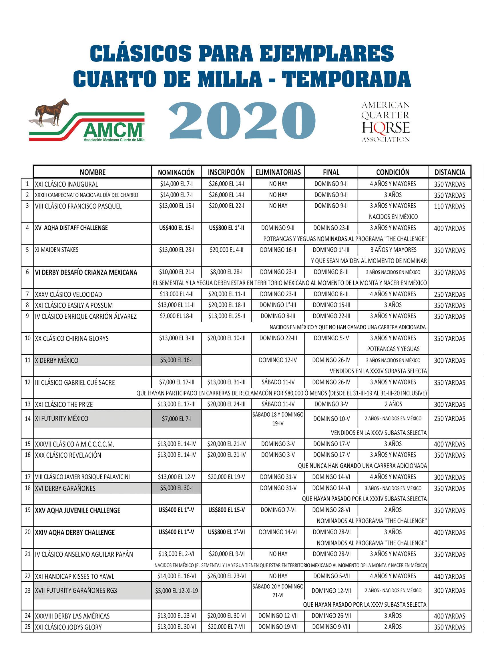 clasicos 2020