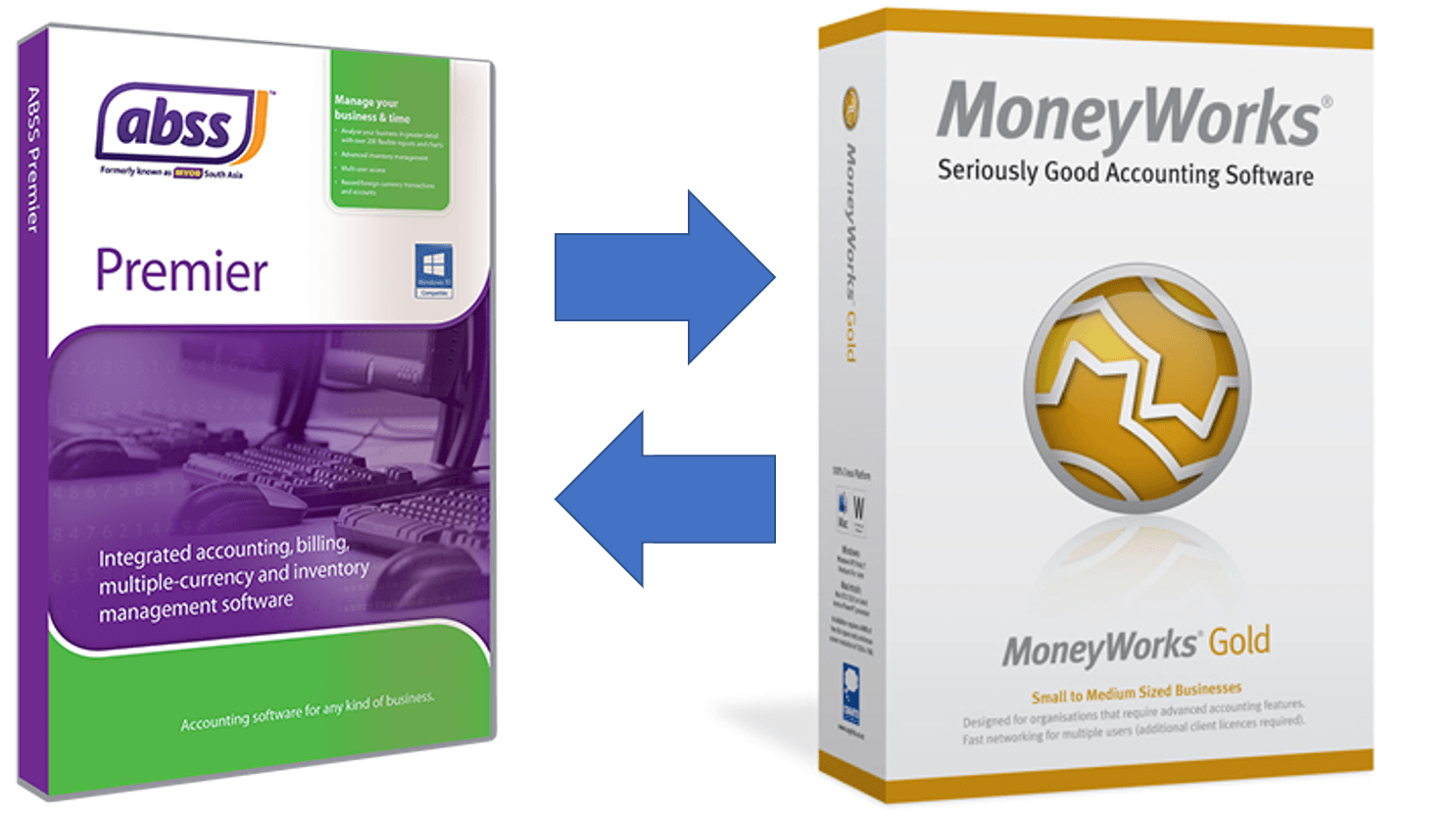 Choosing Accounting Software. Moneyworks - ABSS change accounting software