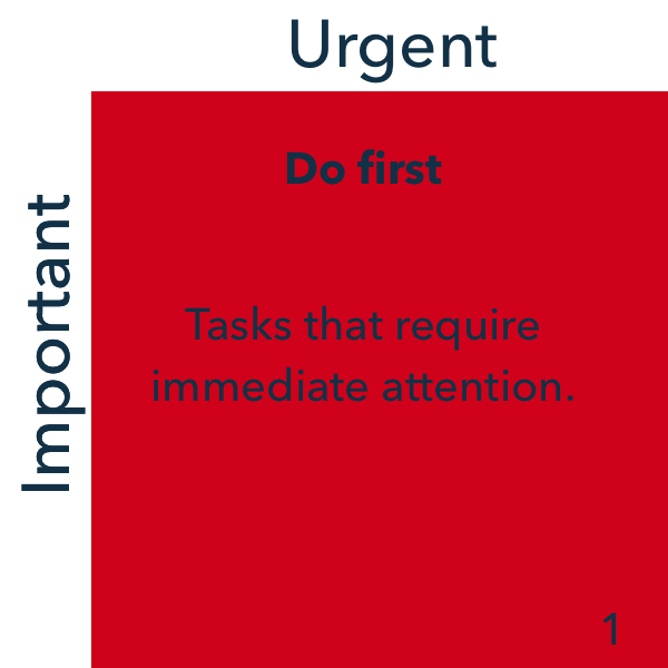 Urgent and Important, DO now