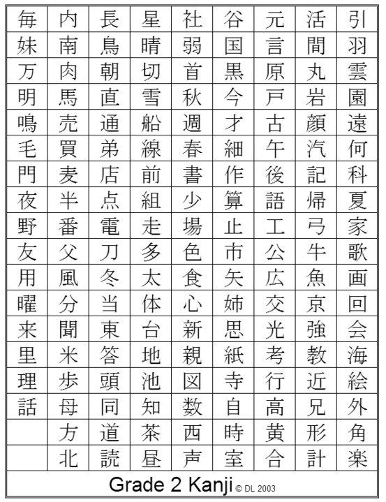 random lesson 1 japanese