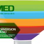 Podcast 220 AMED – Embudo De Conversion Para Un Gimnasio Agustín Alarcón Arce