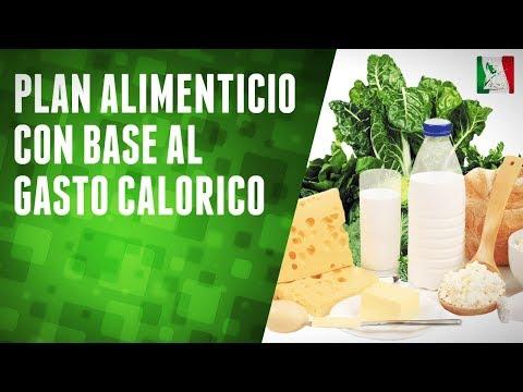 Plan alimenticio con base al gasto calórico