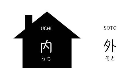 Suffixes honorifiques japonais