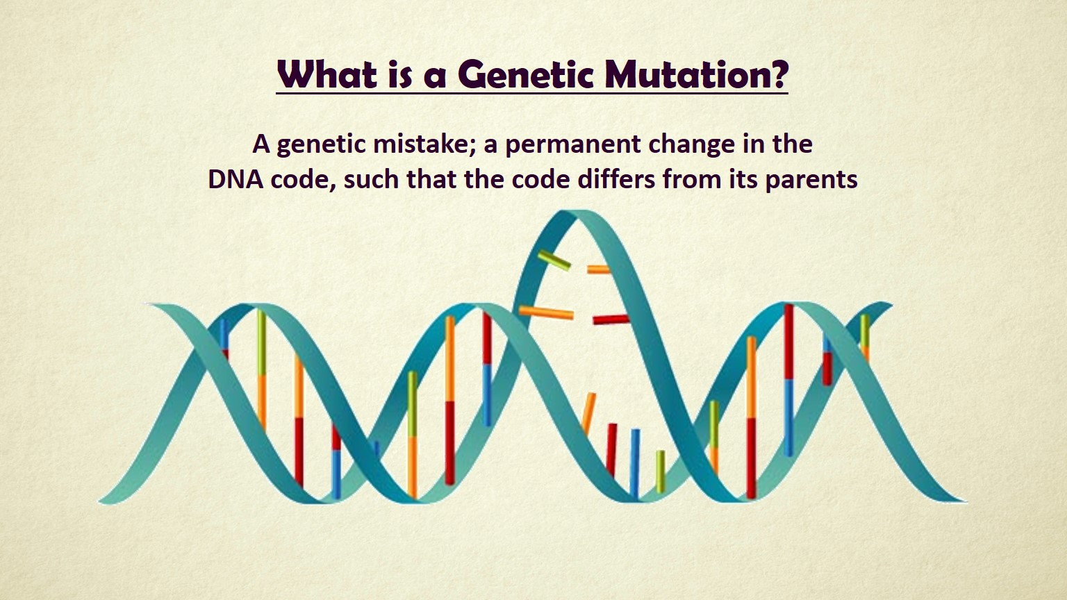 Genetic Mutations Ascience