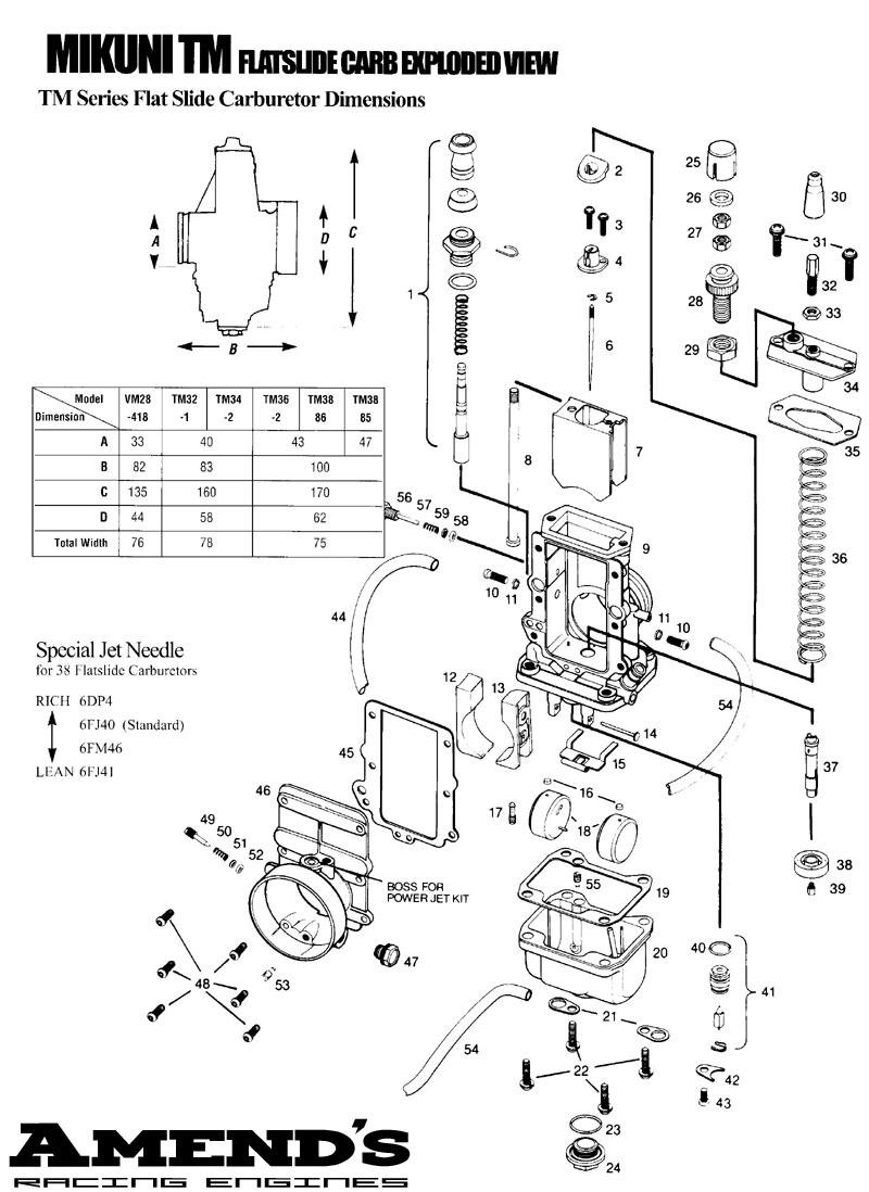 Free download Mikuni 42Mm Carb Manual programs