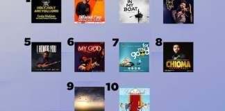 Download Top 10 Gospel Songs In January 2019 Featured On AmenRadio | AmenRadio.net