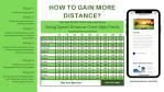 Swing Speed Distance Chart Golf - Best golf training aids – Best Golf training aid for swing plane – Golf Training Equipment – Golf takeaway training aid