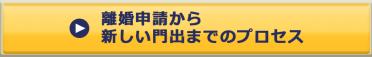 Webボタン_離婚申請から新しい門出までのプロセス_160717
