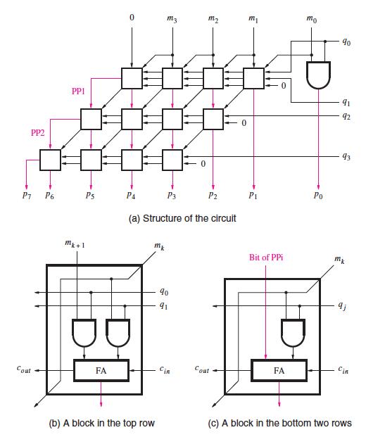 ECS154A Homework #1