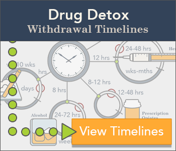 Coping With Suboxone Withdrawal Symptoms And Timeline