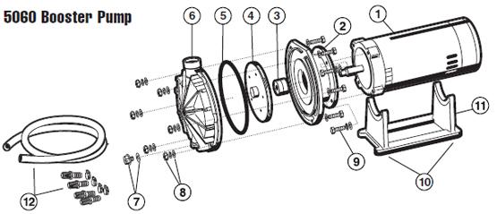 Hayward 5060 Booster Pump