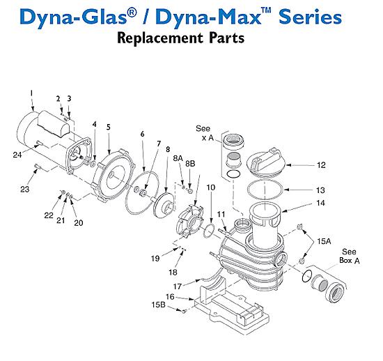 Sta-Rite Dyna-Glas & Dyna-Max Series