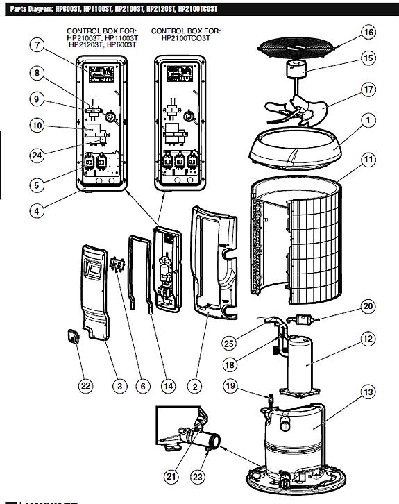 Hayward HeatPro (HP6003T, HP11003T, HP21003T, HP21203T
