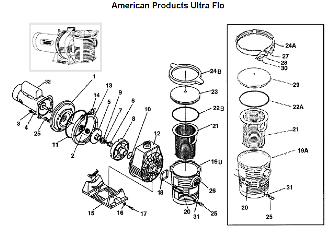 ULTRAFLO AMERICAN PRODUCT