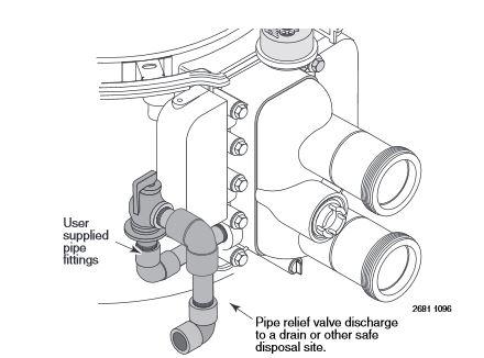 Pool Drain Pump Pool Drain Plug Wiring Diagram ~ Odicis