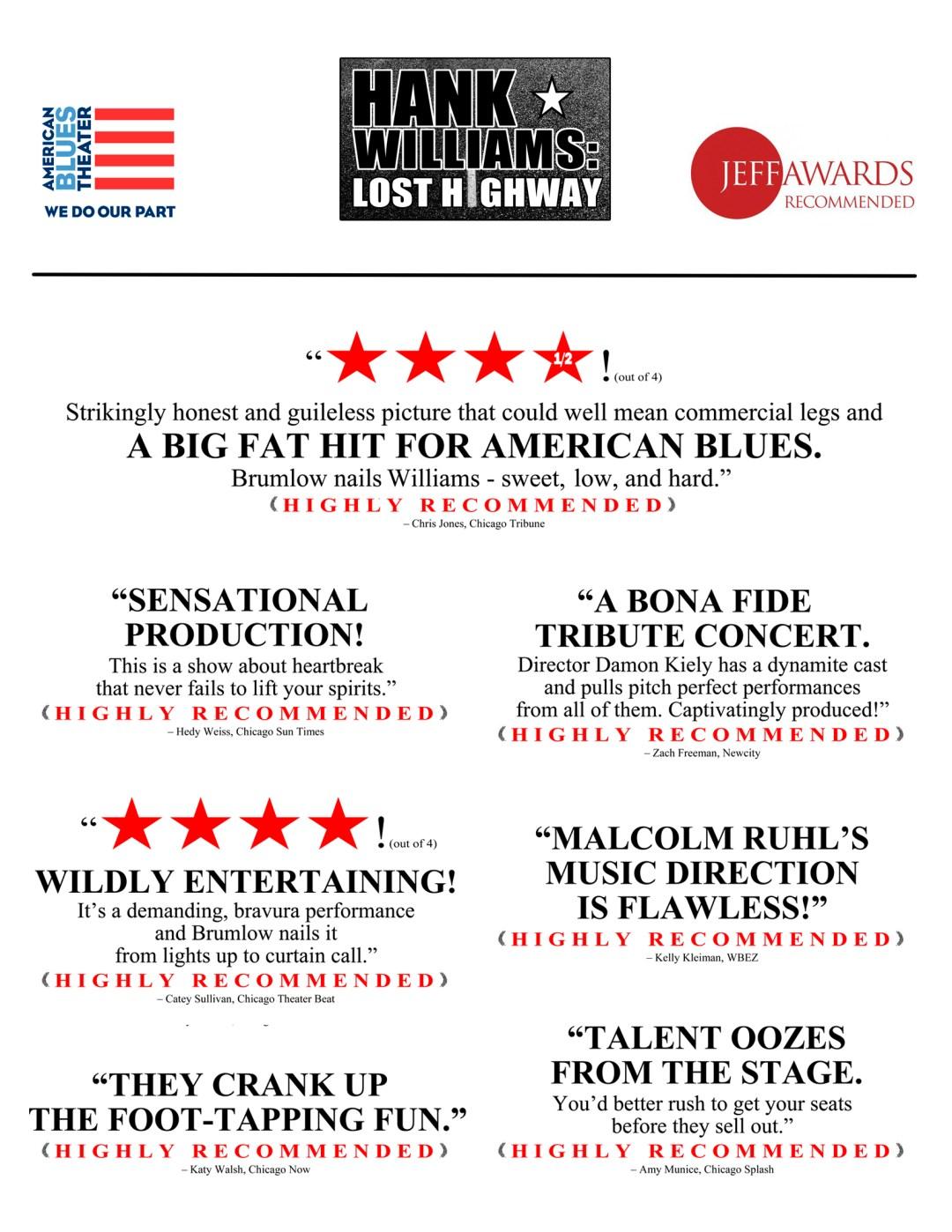 Hank Williams Lost Highway Reviews