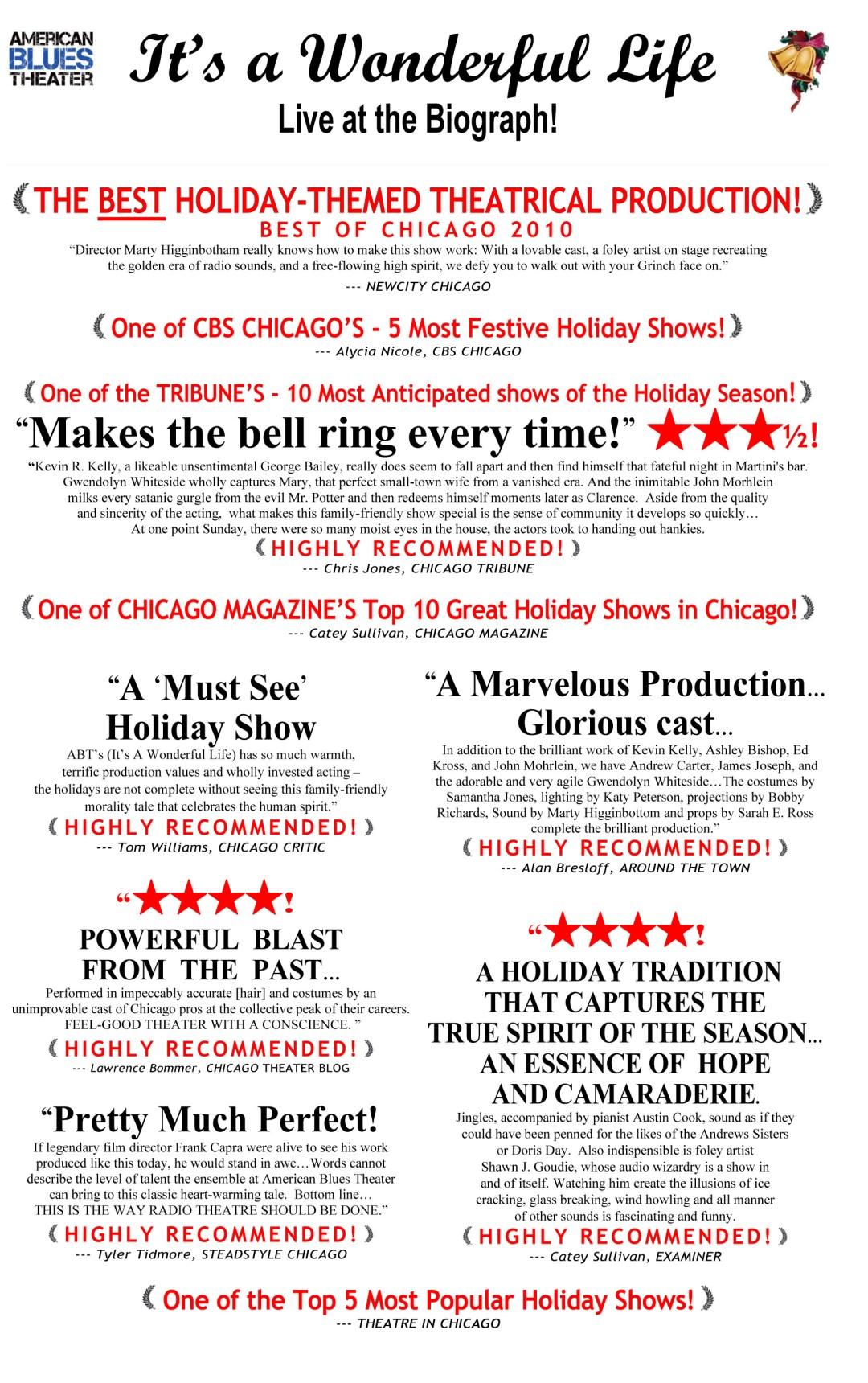 It's a Wonderful Life 2012 Reviews