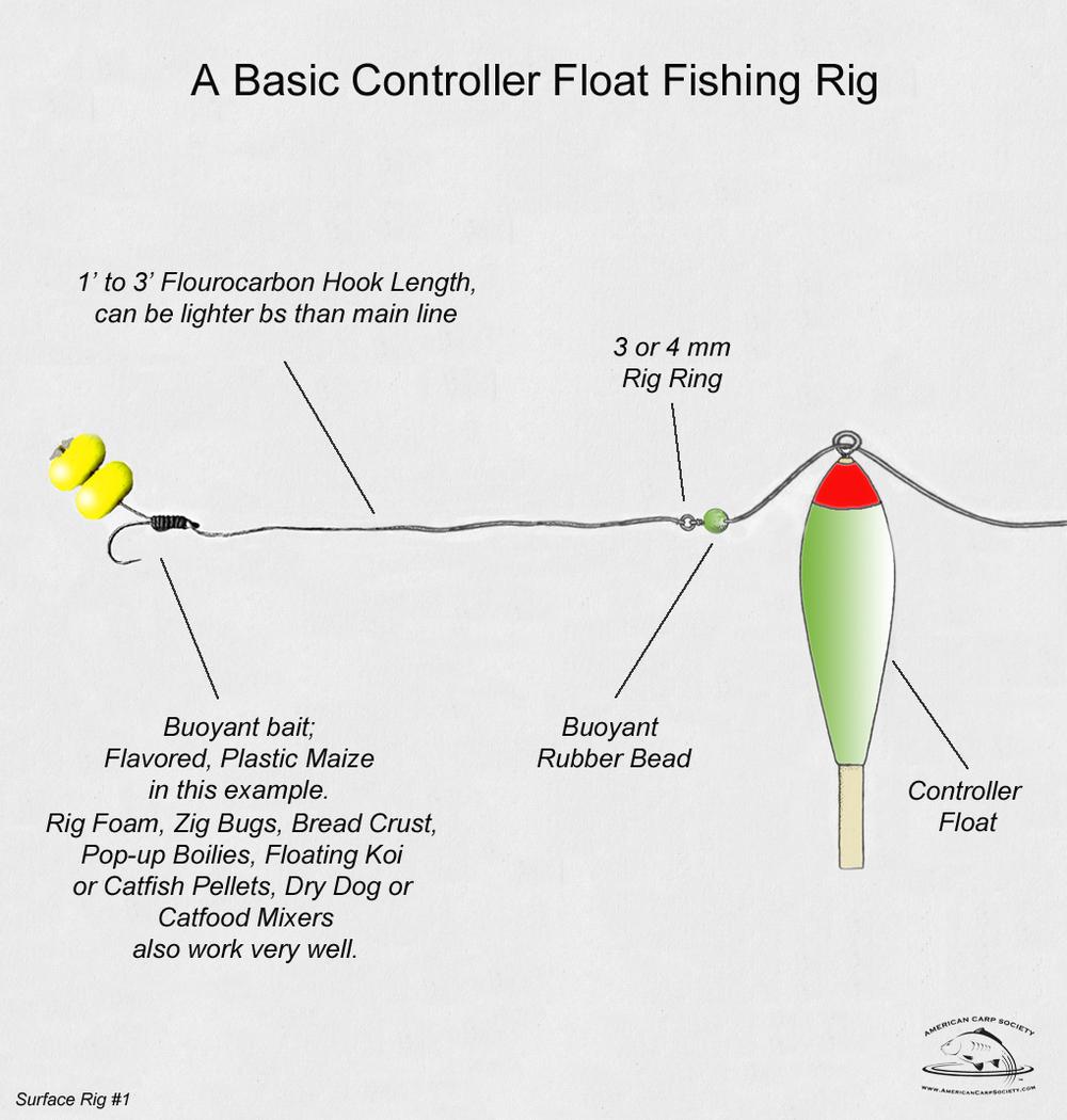 medium resolution of surface fishing american carp society carp fishing rigs diagrams carp fishing rigs diagrams