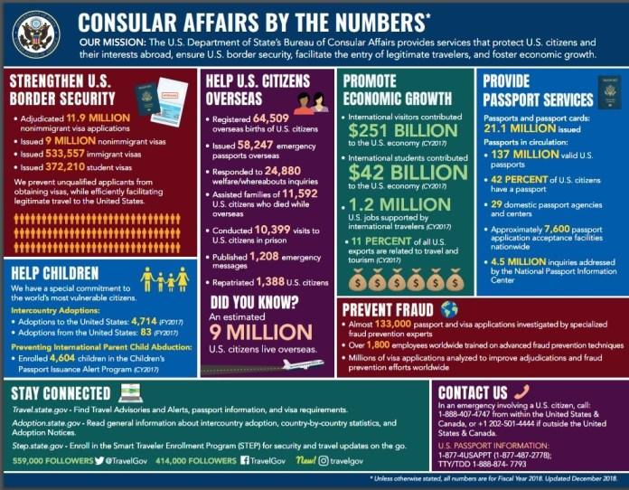 Resultado de imagen de US expats call for reform of tax rules for overseas citizens