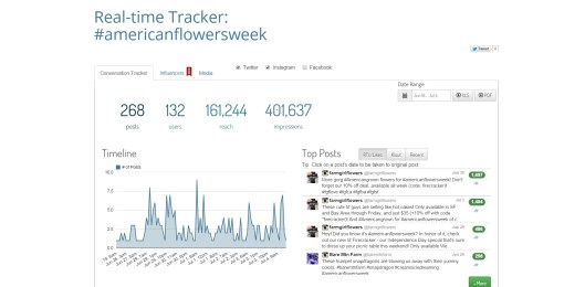 June18_July4_keyhole_hashtag_tracker_2
