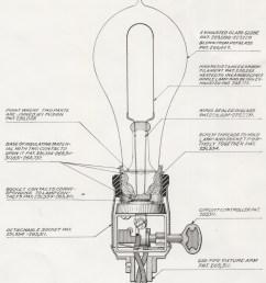 edison s light bulb turns 135 [ 1537 x 1804 Pixel ]