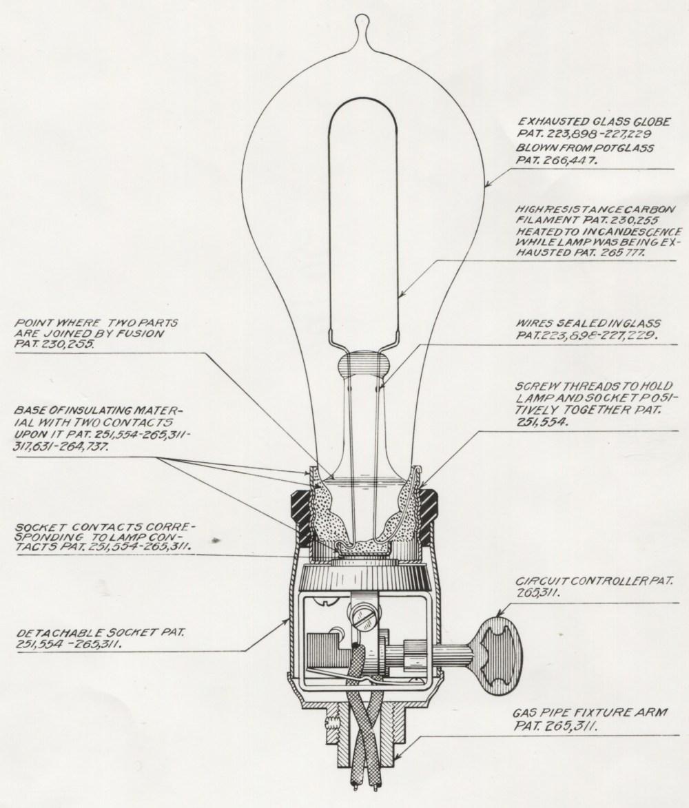 medium resolution of edison s light bulb turns 135