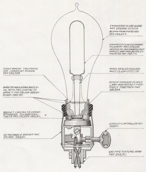 small resolution of edison s light bulb turns 135