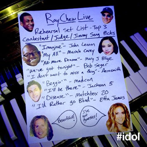 American Idol 2012 Top 3 song spoilers