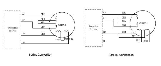 Leadshine 42HS03 2-Phase NEMA 17 Stepper Motor
