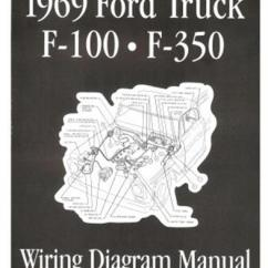 Chevrolet Alternator Wiring Diagram Nordyne E2eb 015ha Ford 1969 F100 - F350 Truck Manual 69 | Ebay