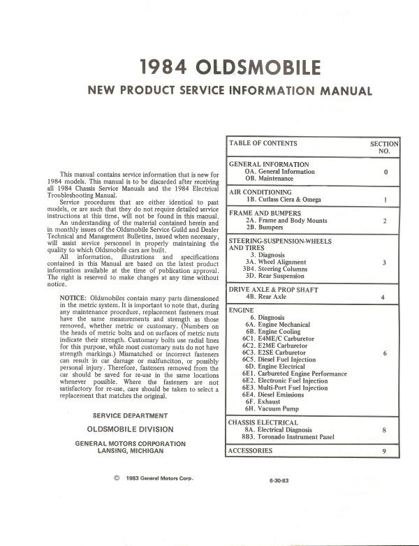 1984 Oldsmobile Cutl Wiring Diagram, 1984, Free Engine