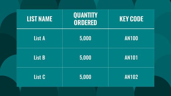 Key Code Sample