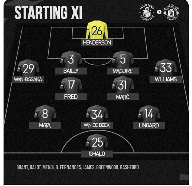 United's Starting XI vs Luton Town