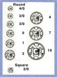 Sew On Snaps Size Chart : snaps, chart, SUSPENDER, BUTTONS, [BTSU], [scrape_image:10] <script type=