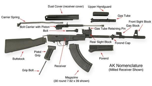 ak-47_nomenclature