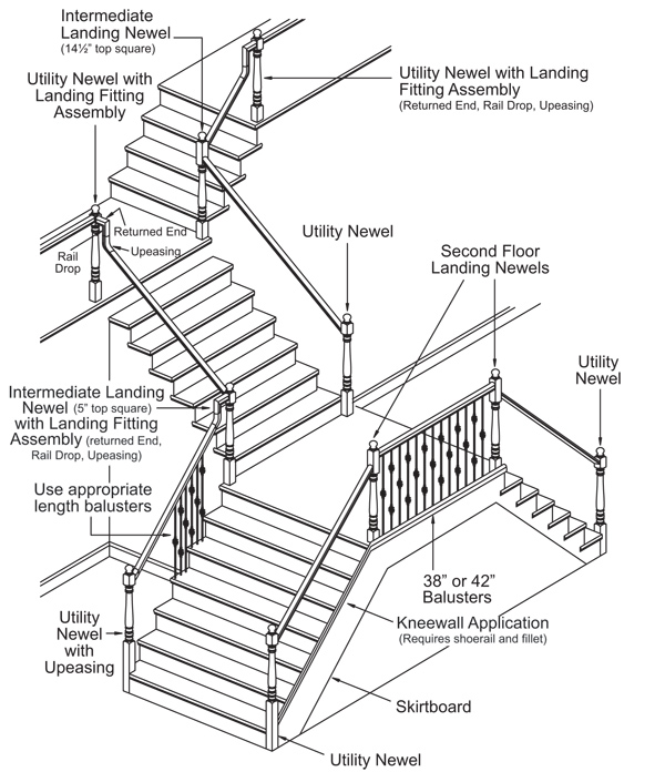 Diagram Deck Stair Diagram