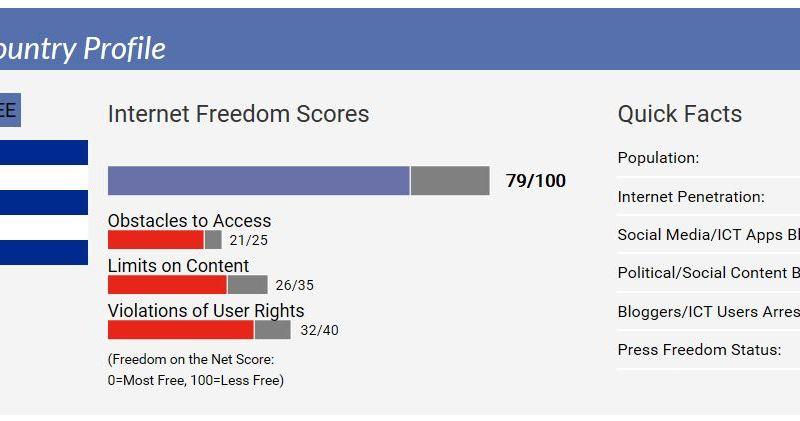 Cuba Internet Service-Still Sucks