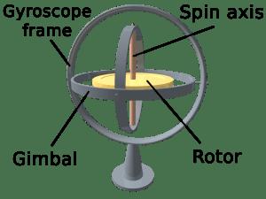 Producing a Machine Tool Revolution