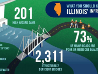 Illinois infrastructure needs as determined by the American Society of Civil Engineers.