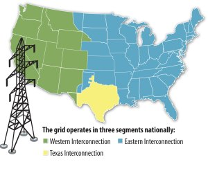 Learning from Energy Insanity in Texas