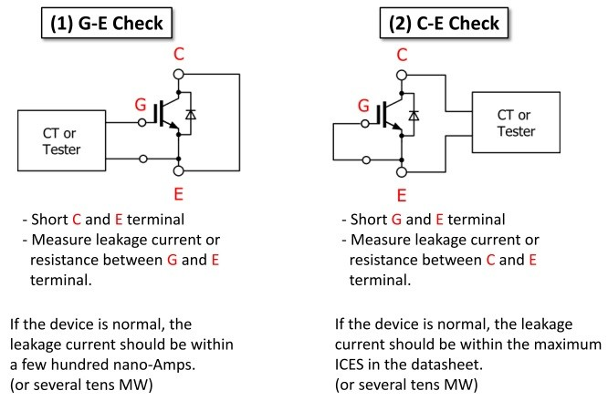 Semiconductor FAQs | Fuji Electric Corp  of America