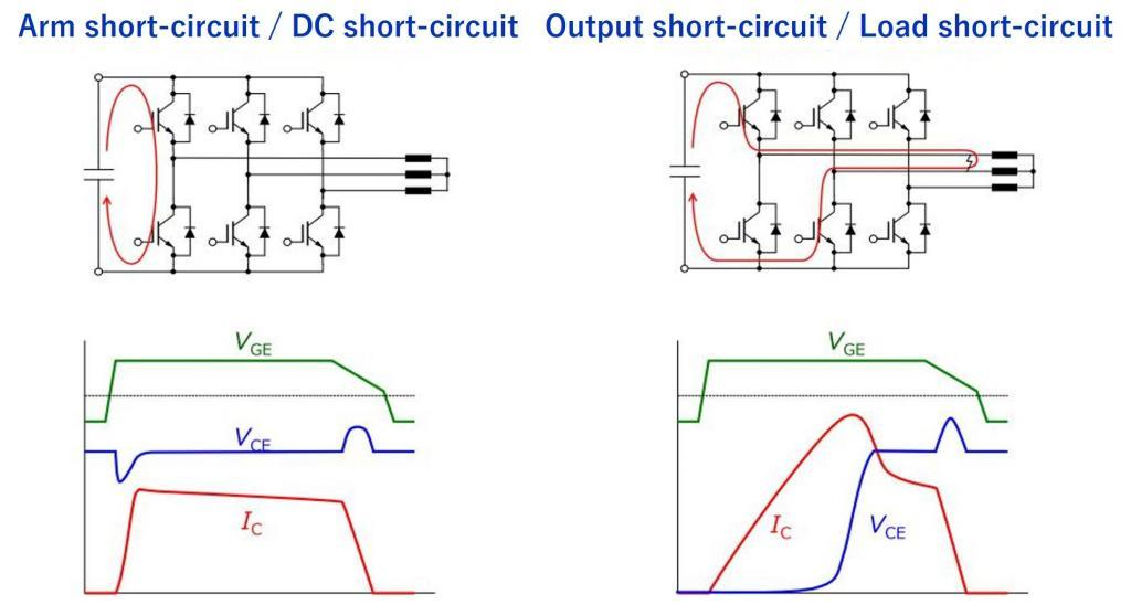 power supply control ic switching power supply integrated circuitin the case of load short circuit, the short circuit occurs during conducting mode of the igbt, and the larger current than the saturation current may flow