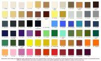 Diy Auto Carpet Dye - Diy (Do It Your Self)