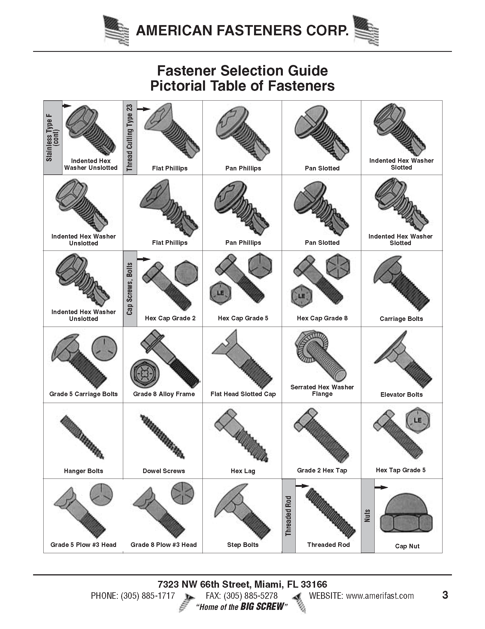 American-Fasteners-CATALOG1_Page_011