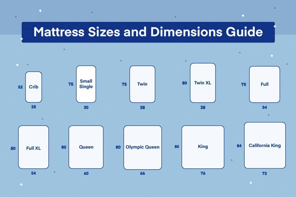 Dimensions Of A Queen And Full Size Bed – Hanaposy