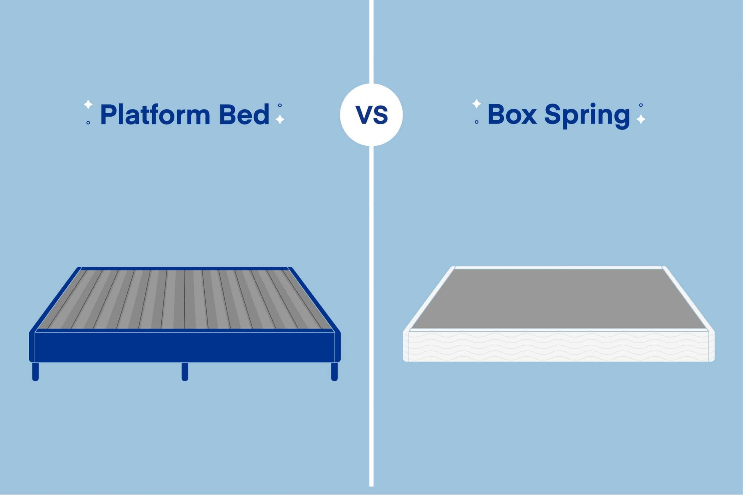 Platform Bed Vs Box Spring What S The Difference Amerisleep